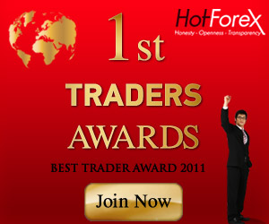 HotForex Awards